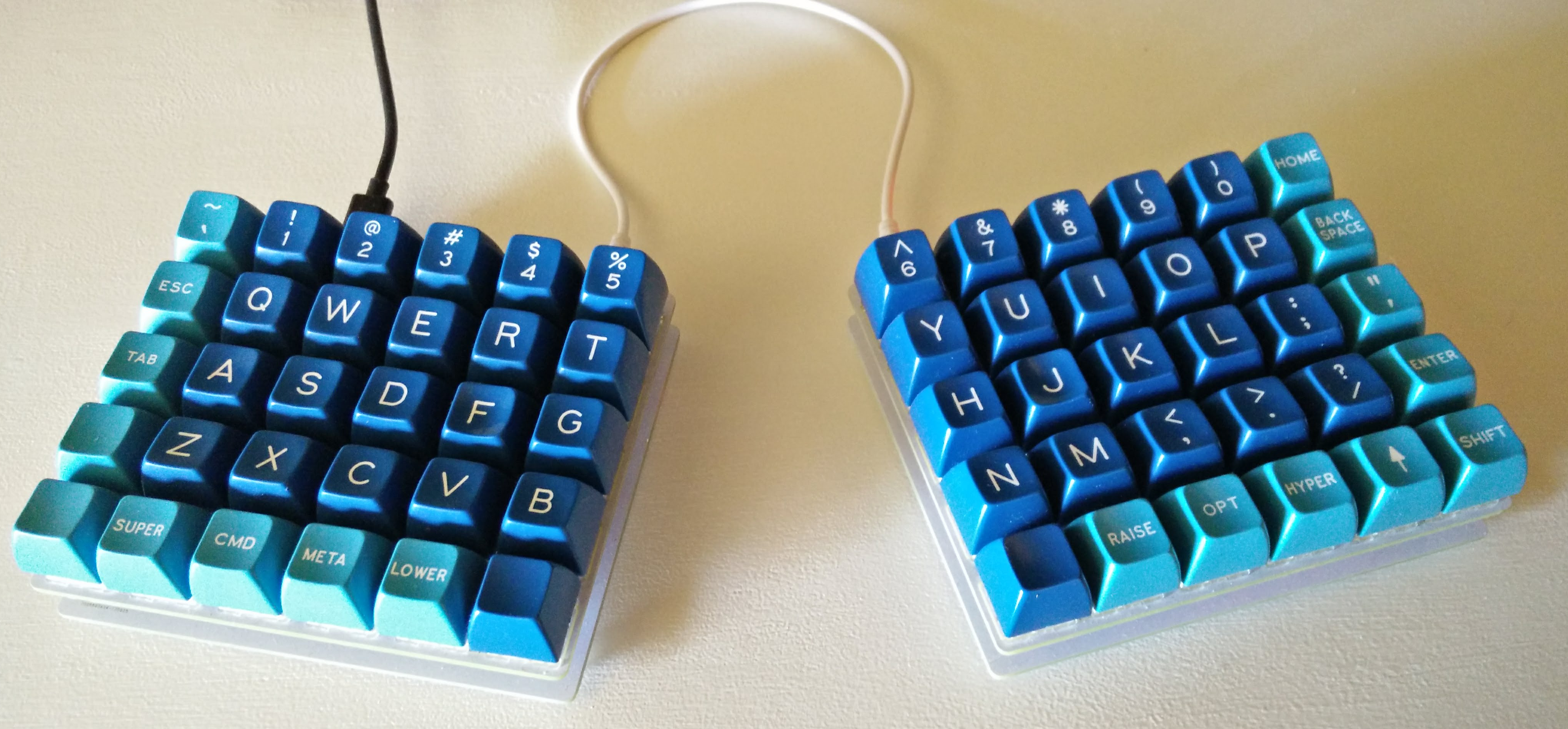 The (infinite) quest for the perfect keyboard and layout